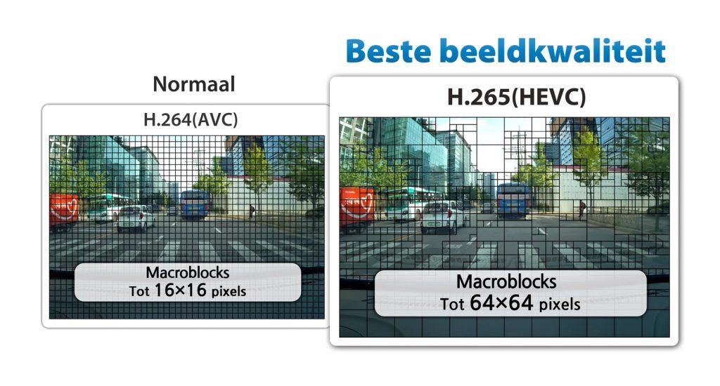 Vergleich Bilder effiziente Komprimierung